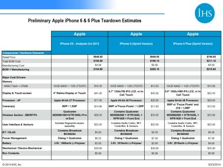 iHS-iPhone5s-6P-BOM